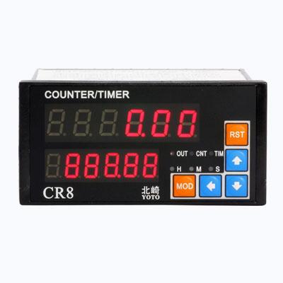 CR系列-计米器